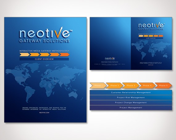 Neotive Methodology